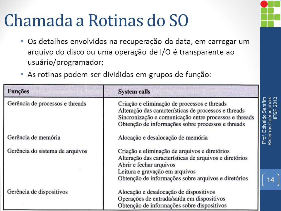 Chamada a Rotinas do SO