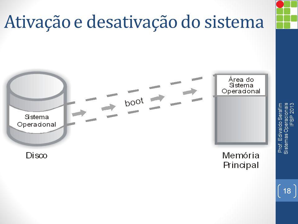 Ativação e desativação do sistema