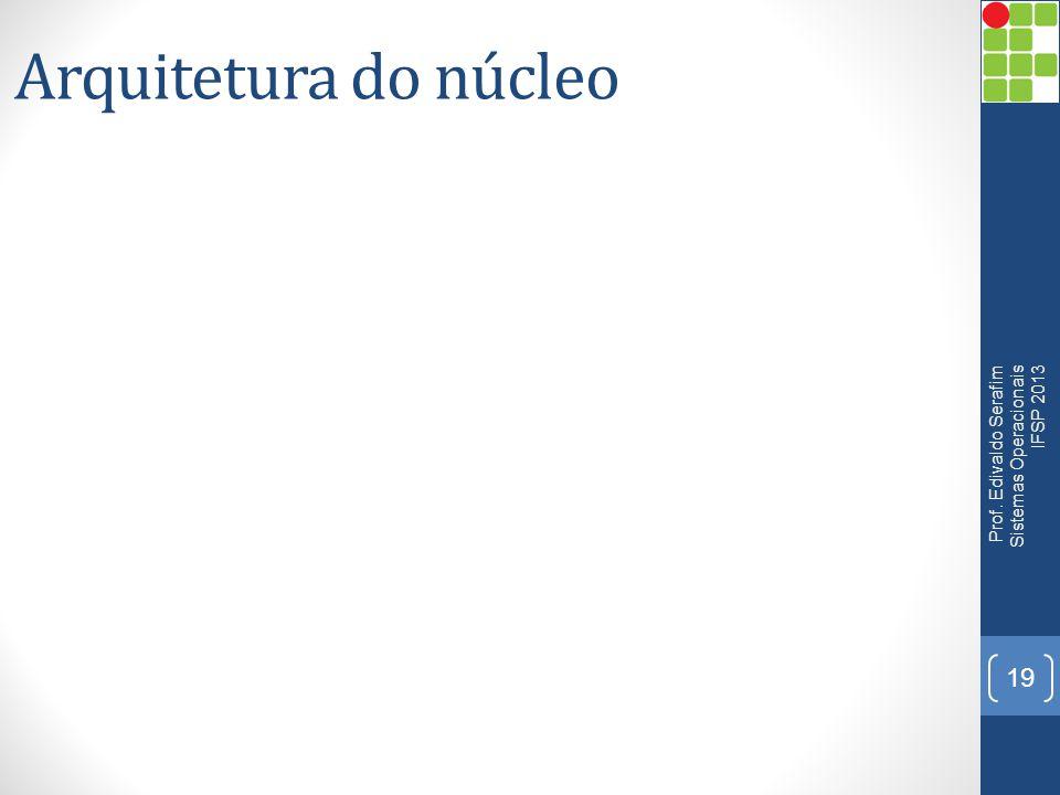 Arquitetura do núcleo Prof. Edivaldo Serafim