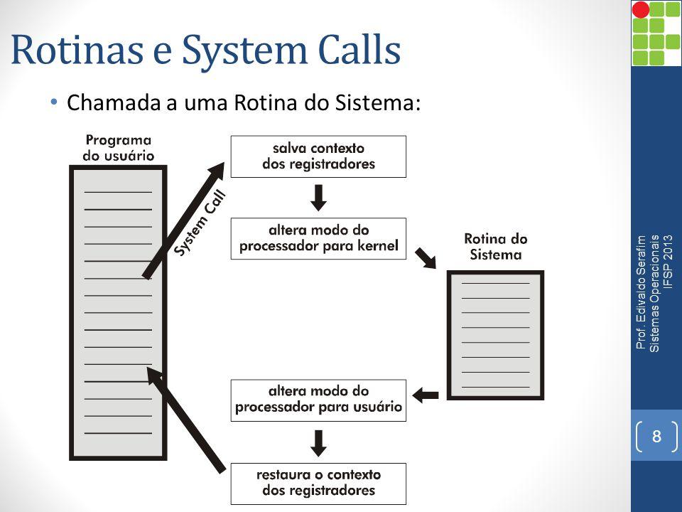 Rotinas e System Calls Chamada a uma Rotina do Sistema:
