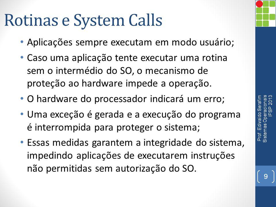 Rotinas e System Calls Aplicações sempre executam em modo usuário;