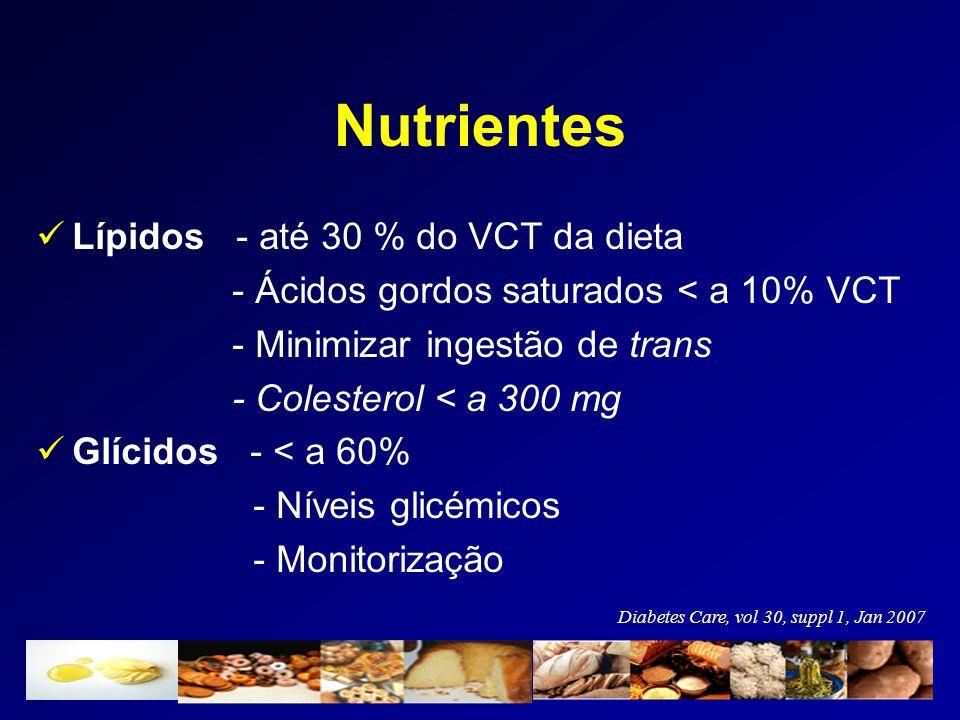Nutrientes Lípidos - até 30 % do VCT da dieta