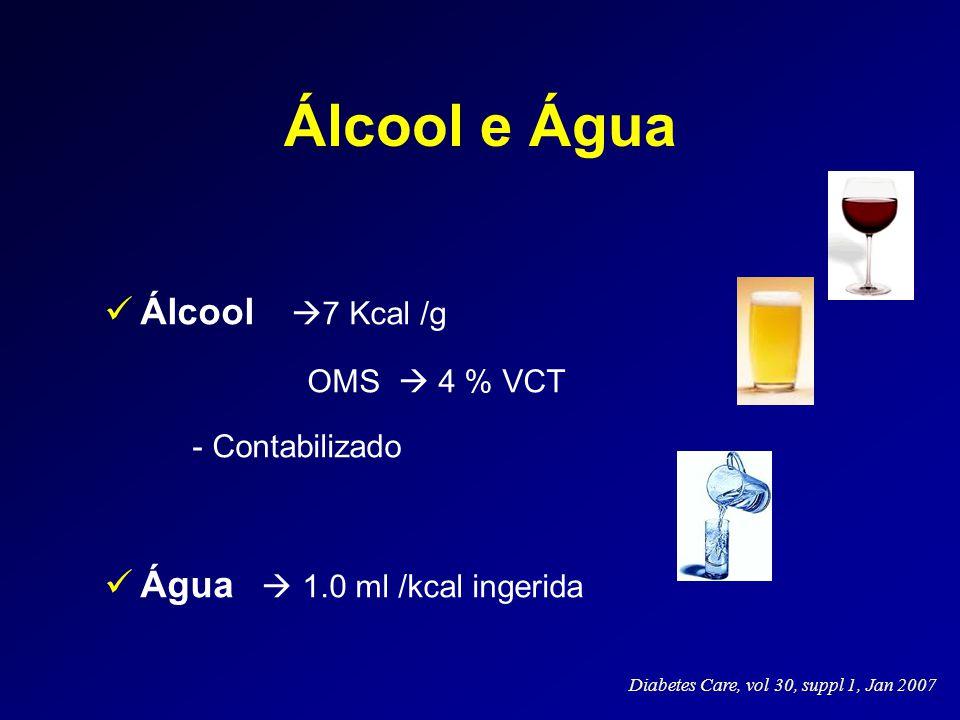 Álcool e Água Álcool 7 Kcal /g Água  1.0 ml /kcal ingerida
