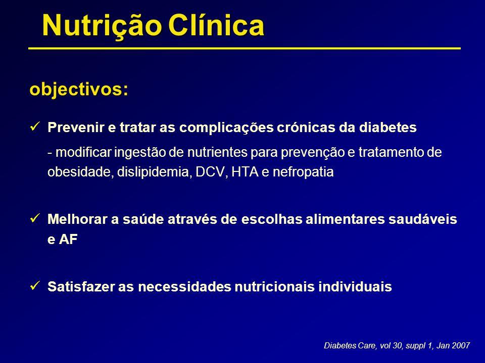 Nutrição Clínica objectivos: