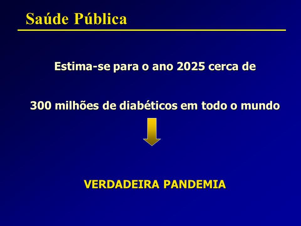 Saúde Pública Estima-se para o ano 2025 cerca de