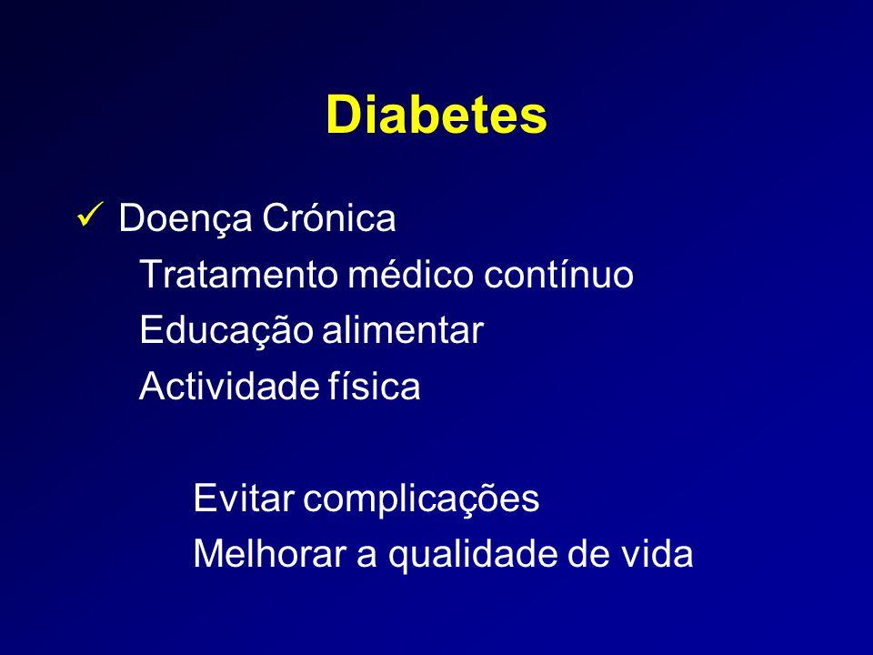 Diabetes Doença Crónica Tratamento médico contínuo Educação alimentar