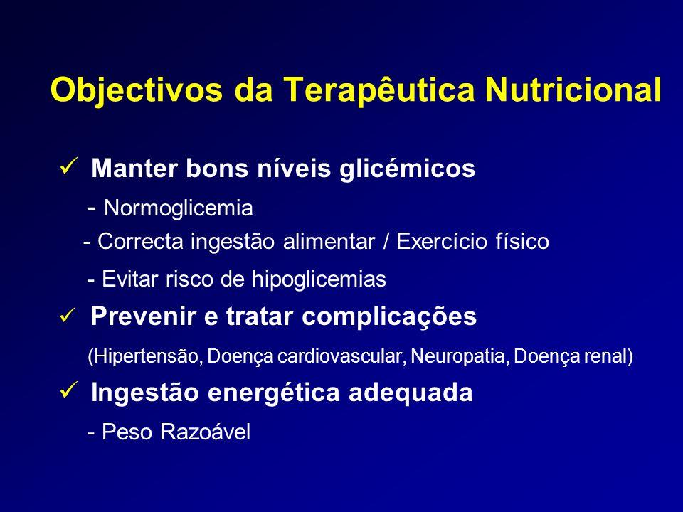Objectivos da Terapêutica Nutricional