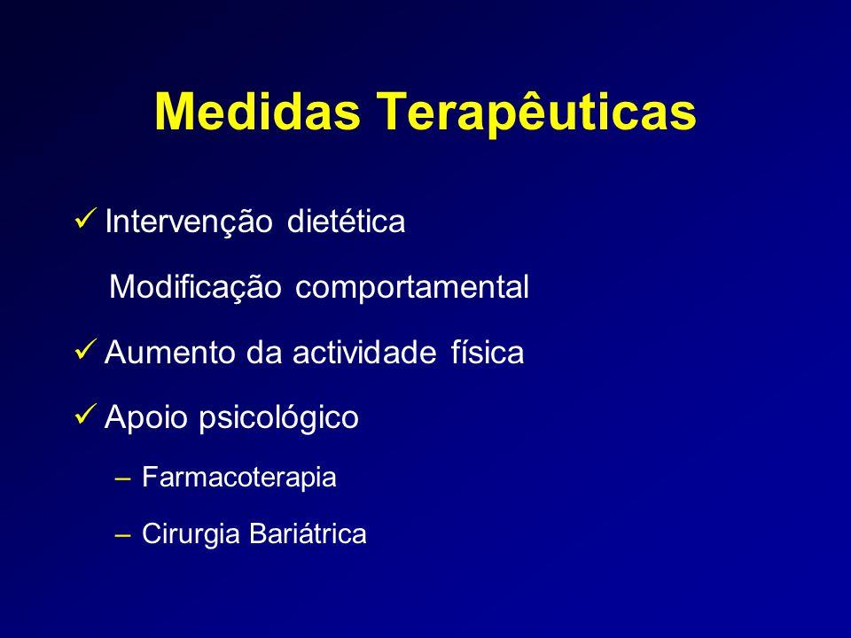 Medidas Terapêuticas Intervenção dietética Modificação comportamental
