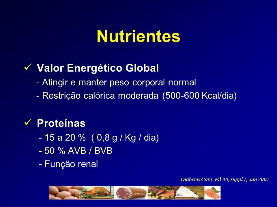 Nutrientes Valor Energético Global Proteínas