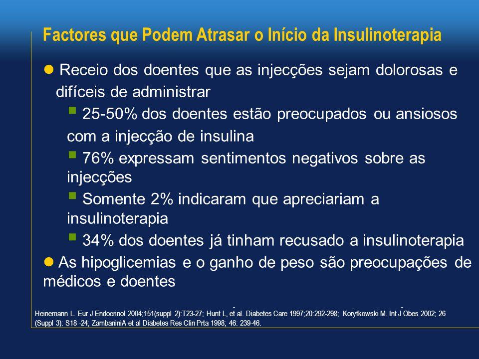 Factores que Podem Atrasar o Início da Insulinoterapia