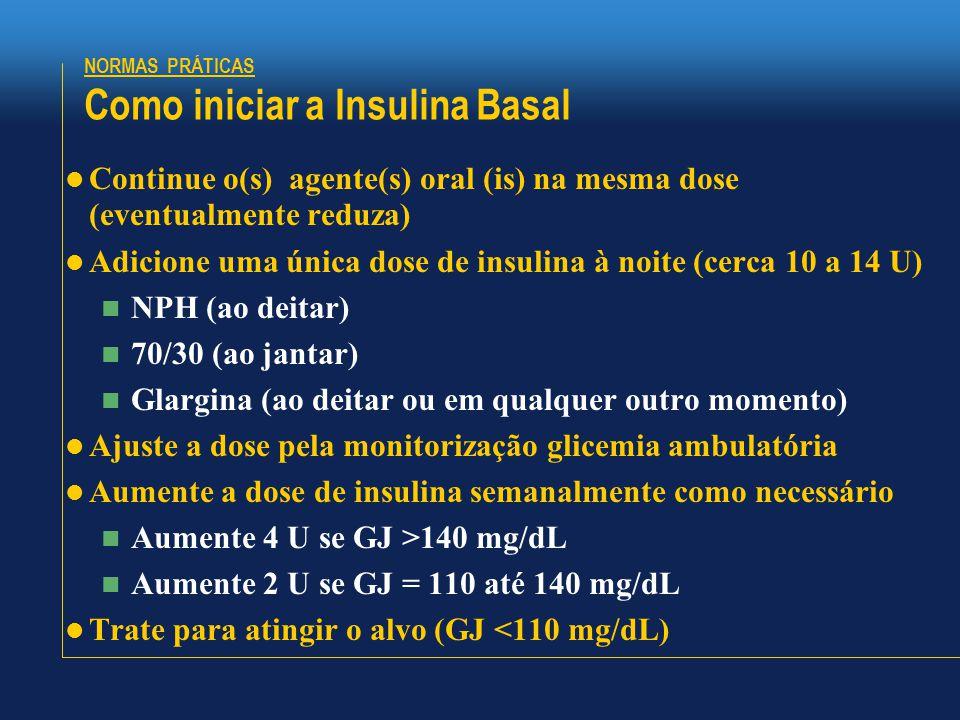 NORMAS PRÁTICAS Como iniciar a Insulina Basal
