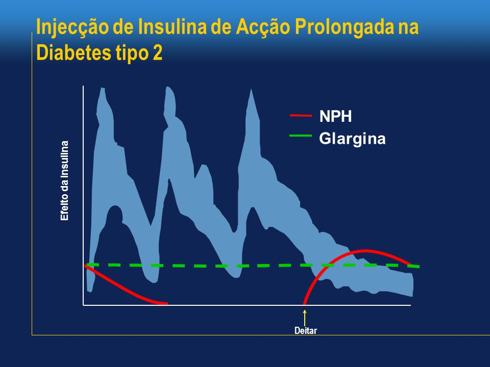 Insulinoterapia: como iniciar - ppt carregar