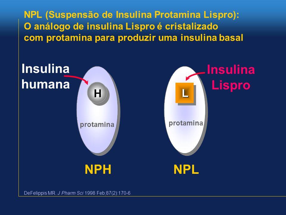 Insulina humana Insulina Lispro