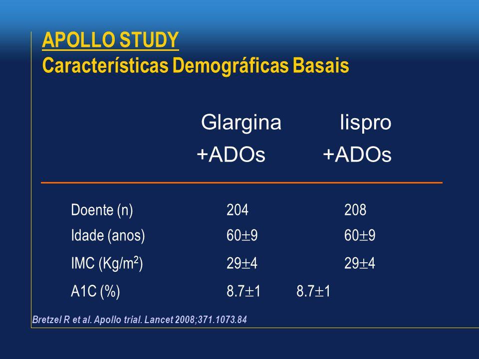 Glargina lispro APOLLO STUDY Características Demográficas Basais