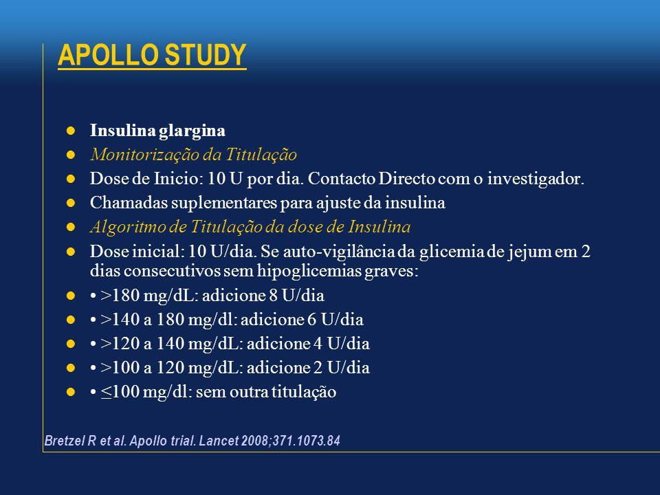 APOLLO STUDY Insulina glargina Monitorização da Titulação