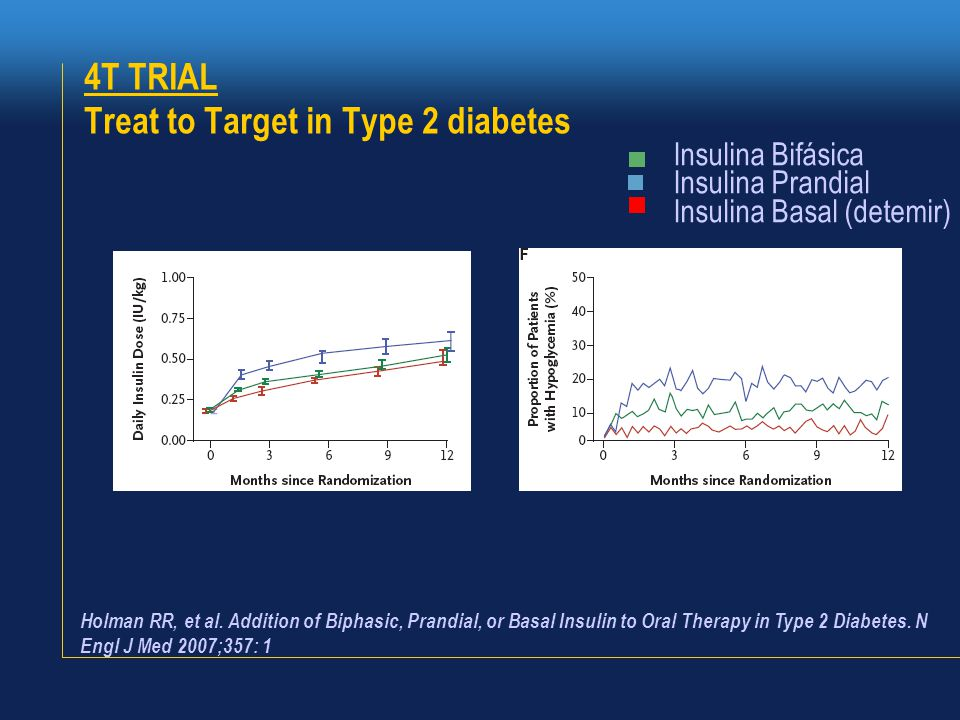 4T TRIAL Treat to Target in Type 2 diabetes