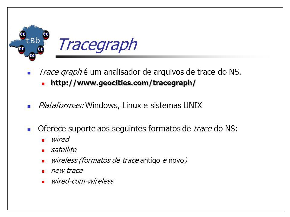 Tracegraph Trace graph é um analisador de arquivos de trace do NS.