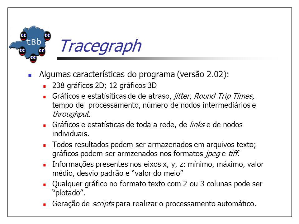 Tracegraph Algumas características do programa (versão 2.02):
