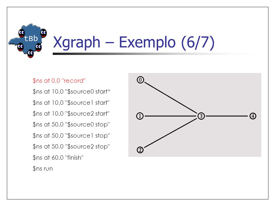 Xgraph – Exemplo (6/7) $ns at 0.0 record