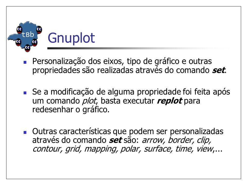 Gnuplot Personalização dos eixos, tipo de gráfico e outras propriedades são realizadas através do comando set.