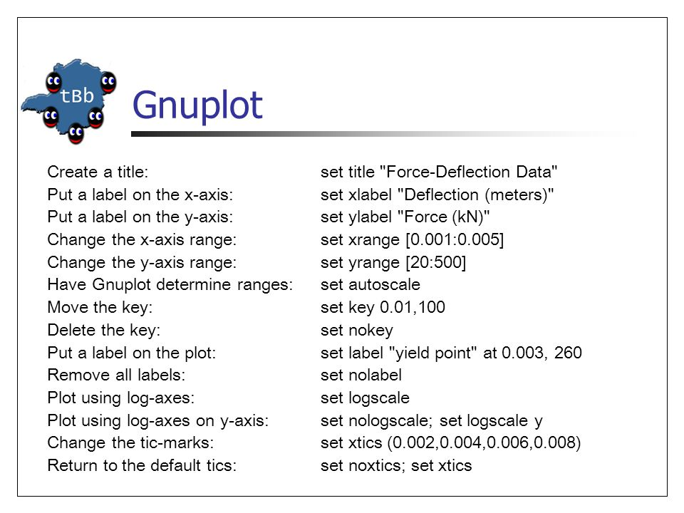 Gnuplot Create a title: set title Force-Deflection Data
