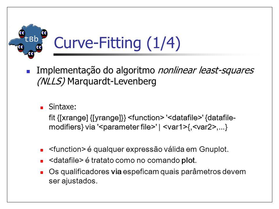 Curve-Fitting (1/4) Implementação do algoritmo nonlinear least-squares (NLLS) Marquardt-Levenberg. Sintaxe: