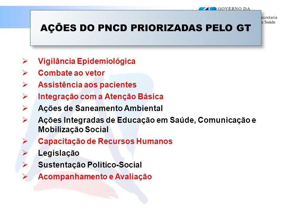 AÇÕES DO PNCD PRIORIZADAS PELO GT