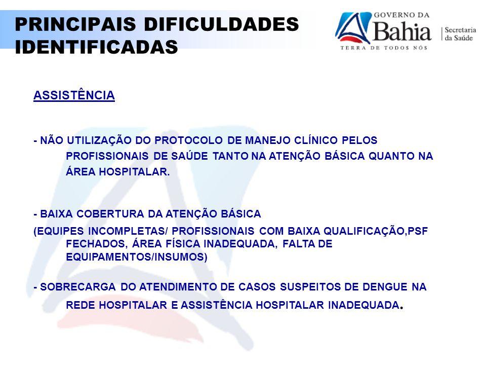 PRINCIPAIS DIFICULDADES IDENTIFICADAS