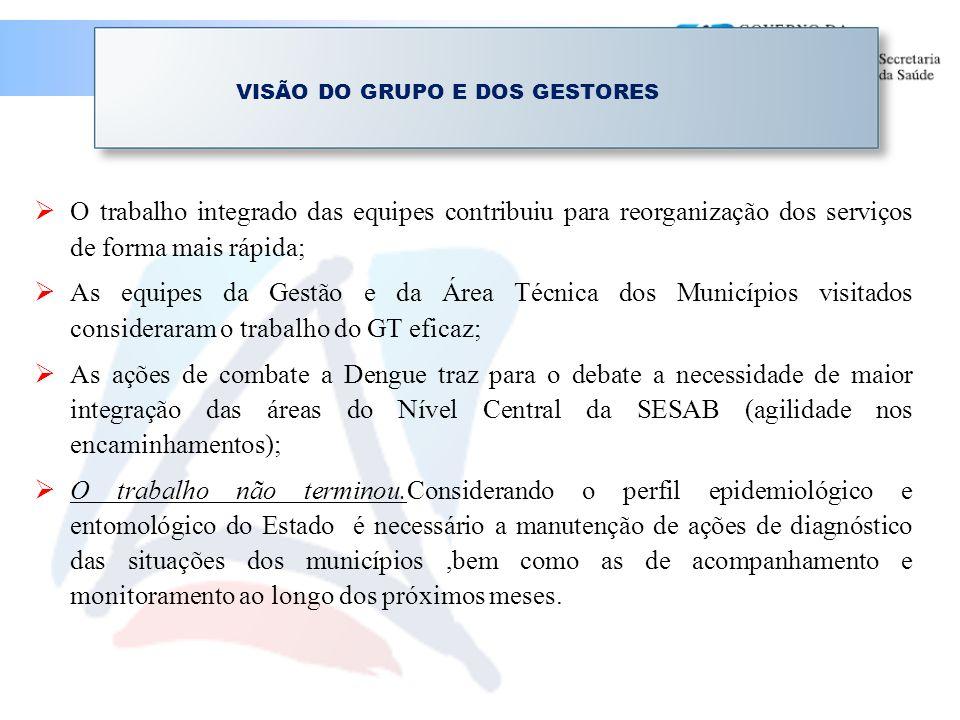 VISÃO DO GRUPO E DOS GESTORES