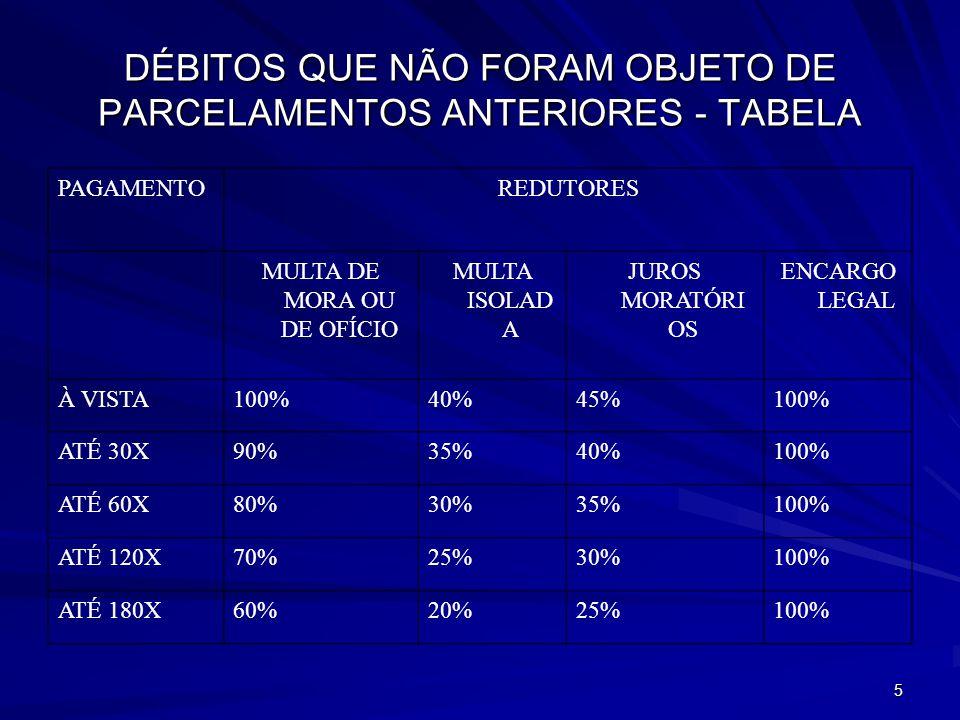 DÉBITOS QUE NÃO FORAM OBJETO DE PARCELAMENTOS ANTERIORES - TABELA