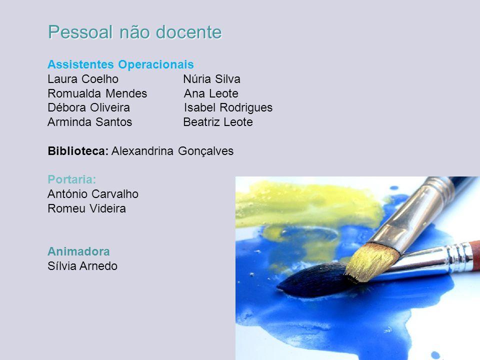 Pessoal não docente Assistentes Operacionais Laura Coelho Núria Silva