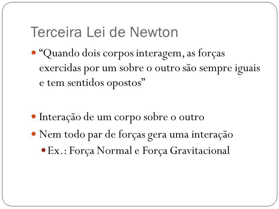 Terceira Lei de Newton Quando dois corpos interagem, as forças exercidas por um sobre o outro são sempre iguais e tem sentidos opostos