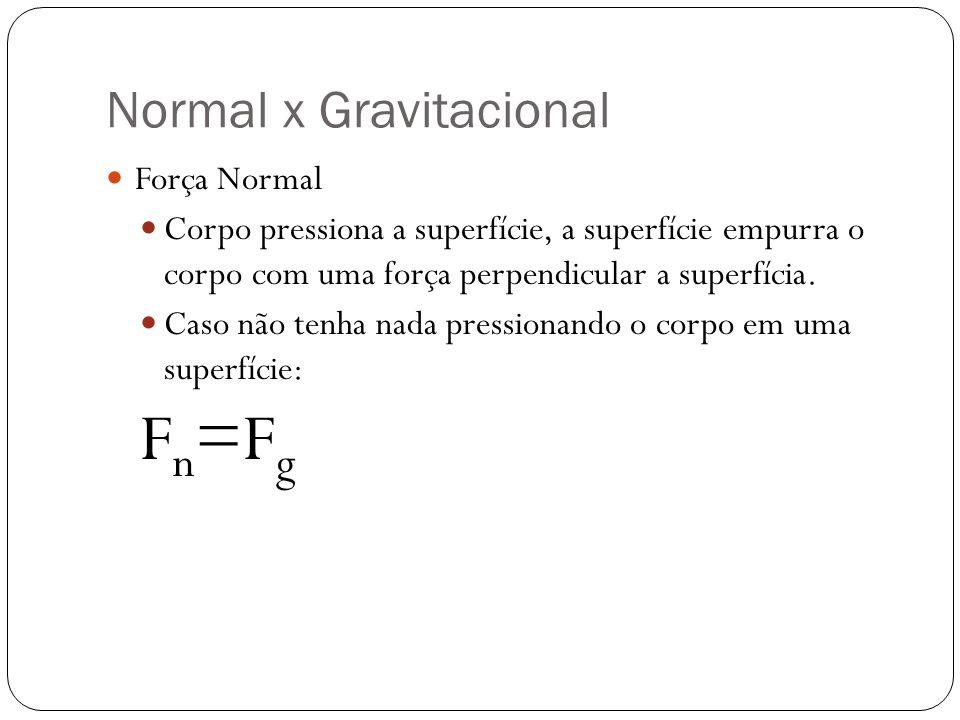 Normal x Gravitacional