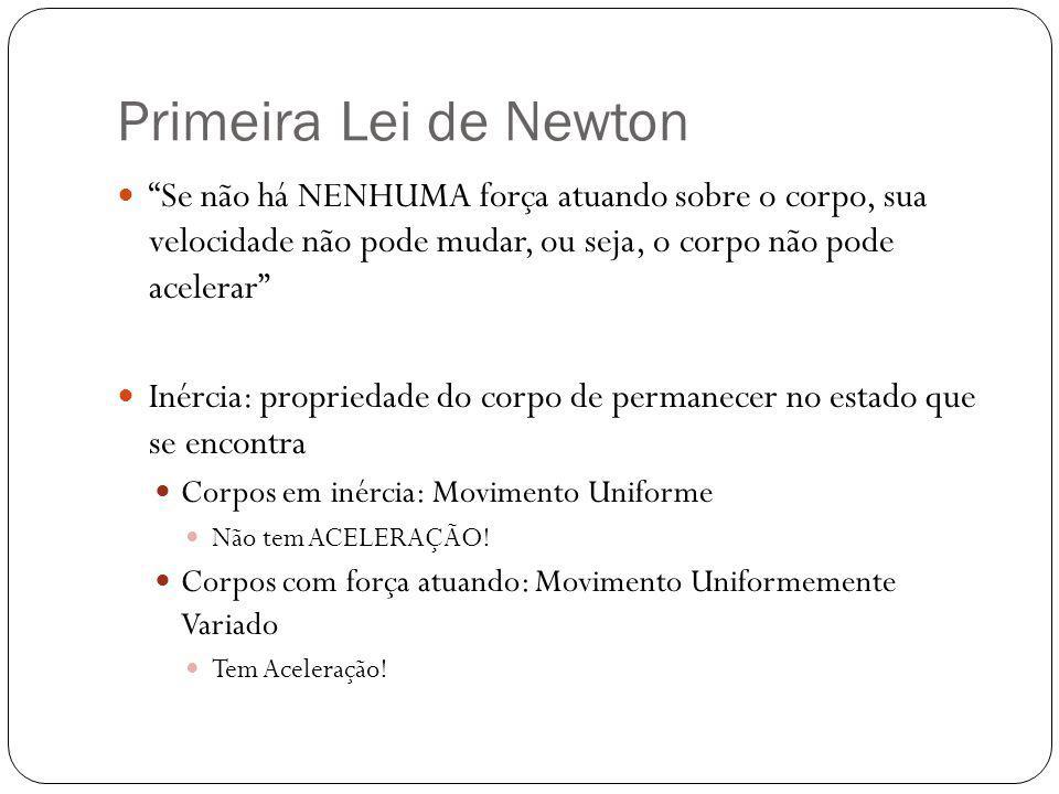 Primeira Lei de Newton Se não há NENHUMA força atuando sobre o corpo, sua velocidade não pode mudar, ou seja, o corpo não pode acelerar