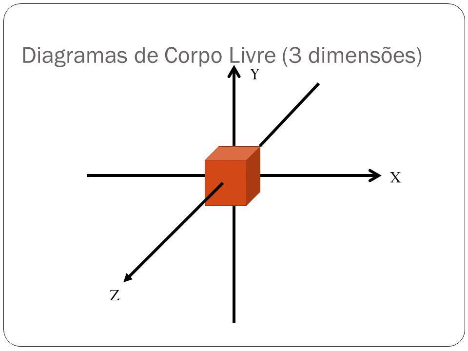 Diagramas de Corpo Livre (3 dimensões)