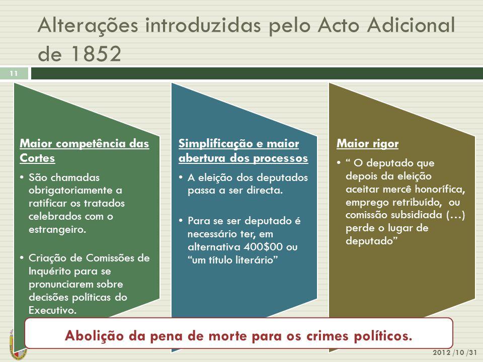 Alterações introduzidas pelo Acto Adicional de 1852