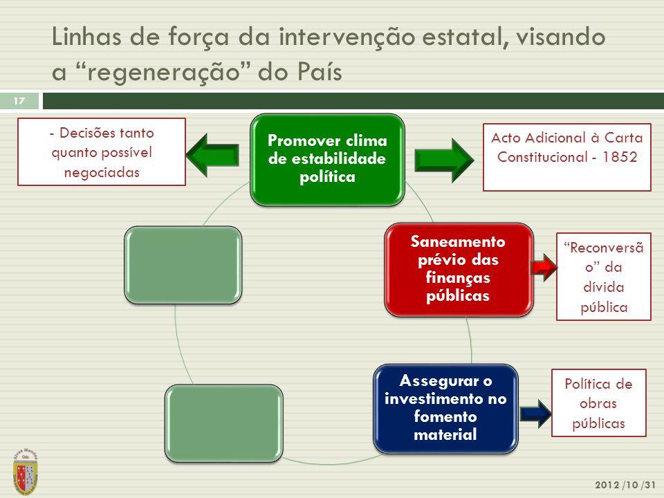 Linhas de força da intervenção estatal, visando a regeneração do País