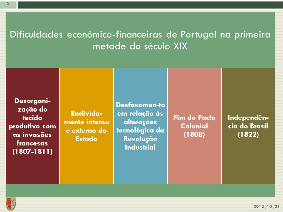 Dificuldades económico-financeiras de Portugal na primeira metade do século XIX