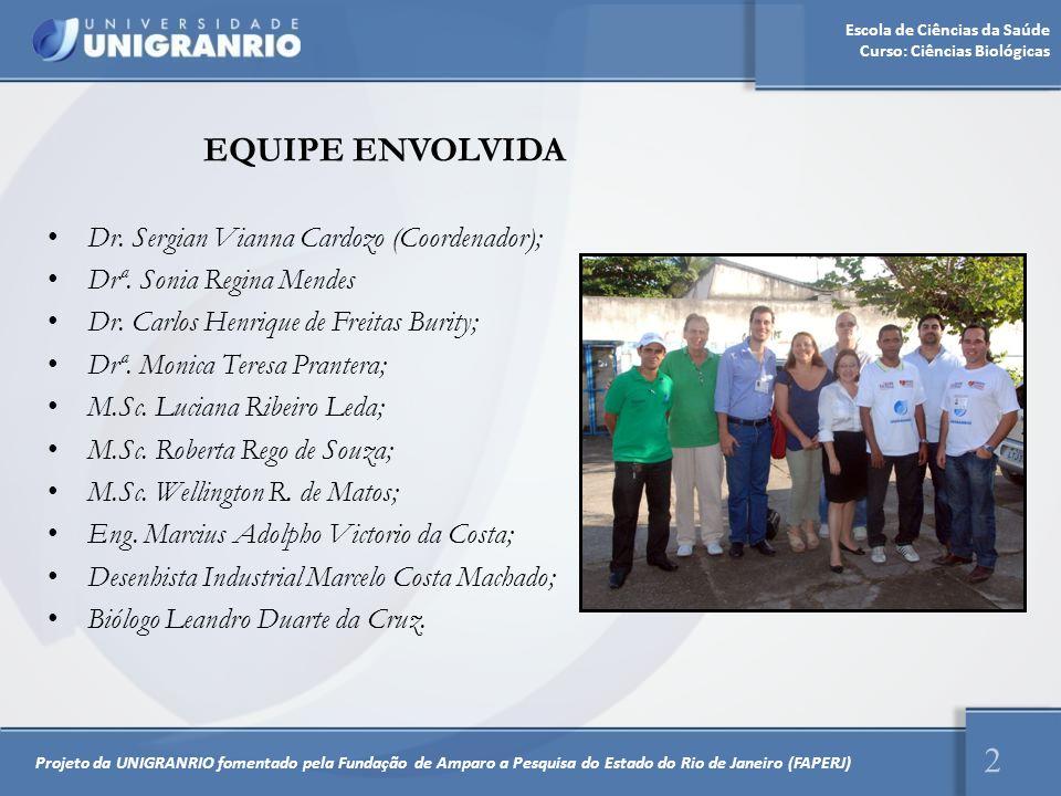 EQUIPE ENVOLVIDA Dr. Sergian Vianna Cardozo (Coordenador);