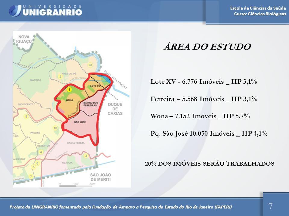 20% DOS IMÓVEIS SERÃO TRABALHADOS