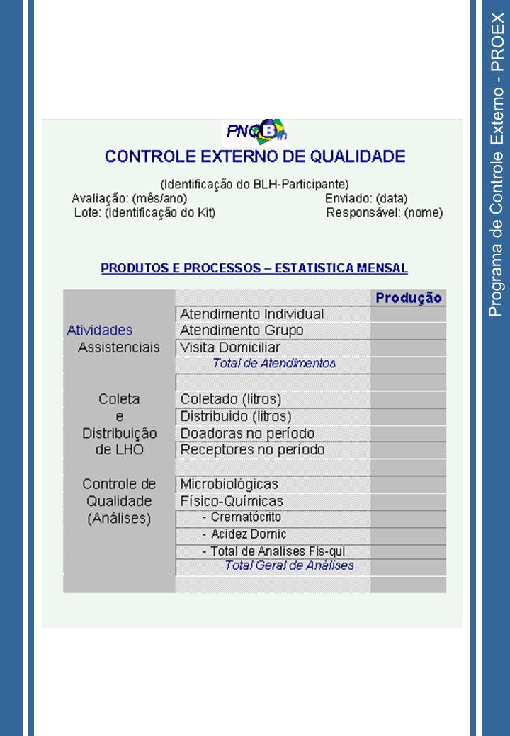 Programa de Controle Externo - PROEX