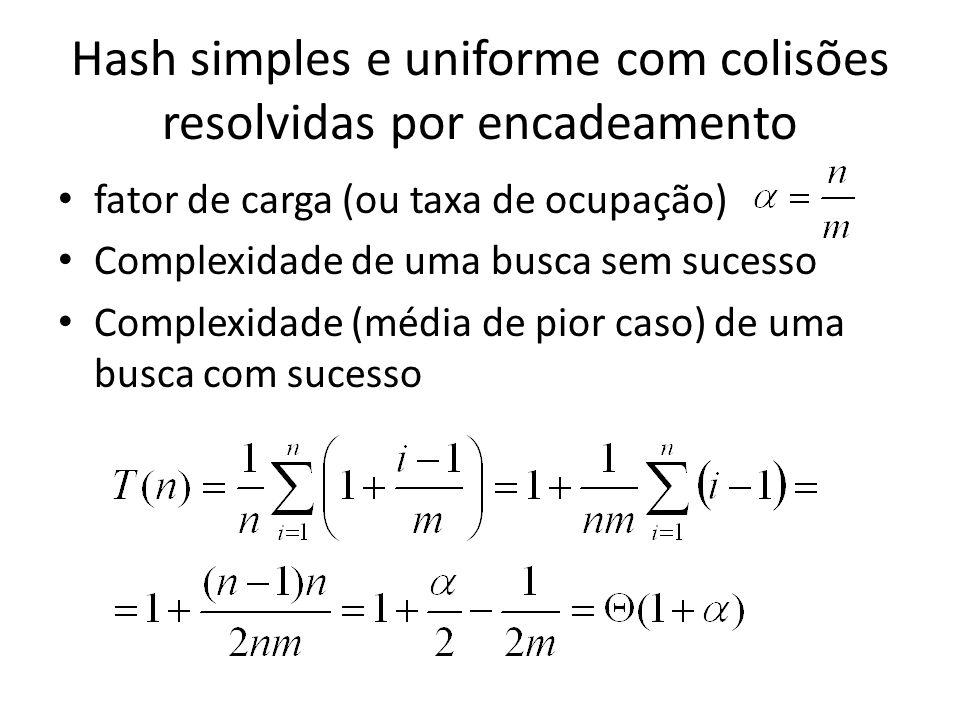 Hash simples e uniforme com colisões resolvidas por encadeamento