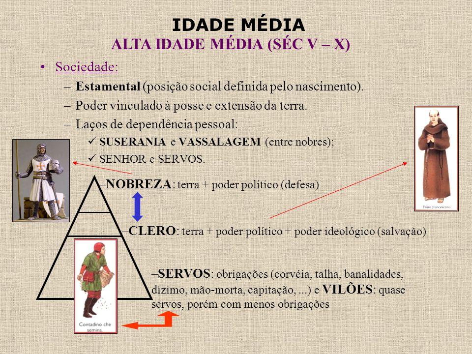Sociedade: Estamental (posição social definida pelo nascimento).
