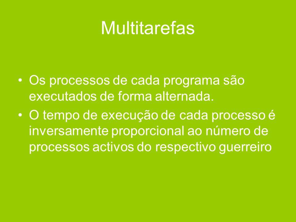 Multitarefas Os processos de cada programa são executados de forma alternada.