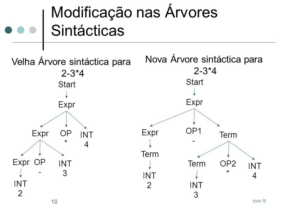 Modificação nas Árvores Sintácticas