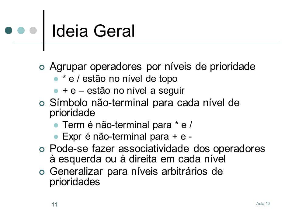 Ideia Geral Agrupar operadores por níveis de prioridade
