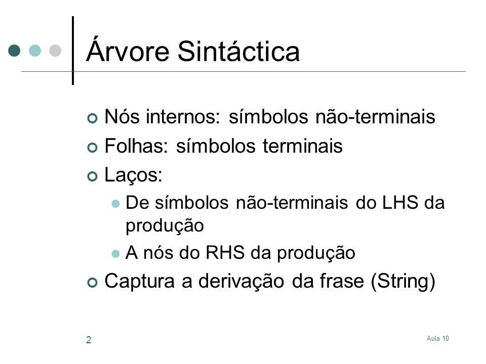 Árvore Sintáctica Nós internos: símbolos não-terminais