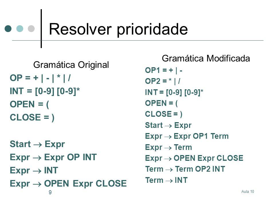Resolver prioridade Gramática Modificada Gramática Original