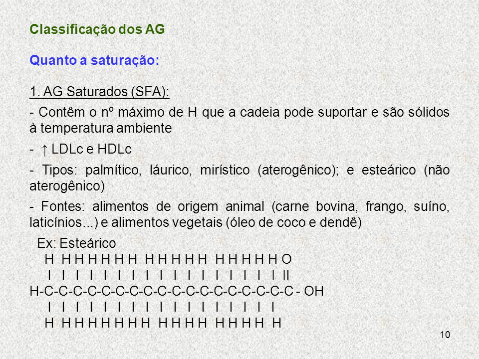 Classificação dos AG Quanto a saturação: 1. AG Saturados (SFA):