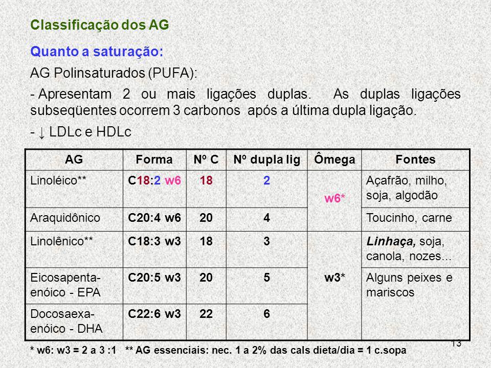 AG Polinsaturados (PUFA):